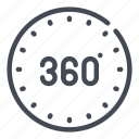 360 degree, 360 view, around, degree, panorama, view icon