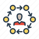 communication, community, connect, connection, network, social, social group icon