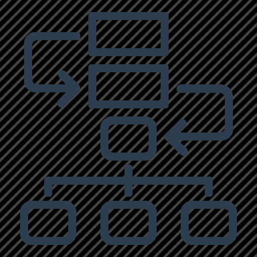 algorithm, flowchart, planning, project plan, sheme, structure, workflow icon