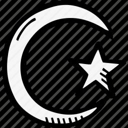 faith, islam, mysticism, relligion, symbolism icon