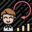 performance, investment, profit, return, financial
