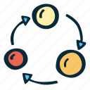 achievement, action, direction, goal, process, success icon