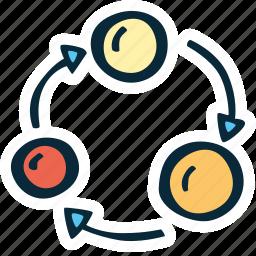 achievement, action, direction, goal, process, success icon