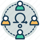 agile setup, agile team, development team, retrospective meeting, review meeting, sprint planning