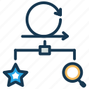 priority, sprint, epic, feature, userstory icon