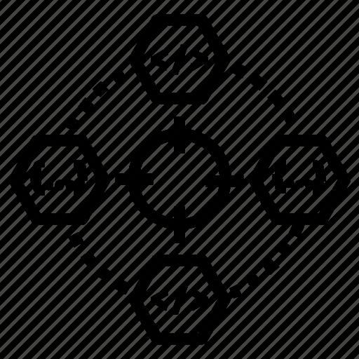 'Agile-5-Line' by sbts2018
