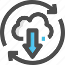 cloud computing, continuous deployment, hosting server, saas icon