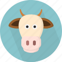 animal, cattle, cow, dairy animal, domesticated, livestock, ungulate icon