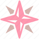 army, compass, direction, hiking, navigation, rose, wind