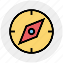 army, compass, direction, equipment, force, military, way icon