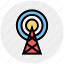 antenna, army, military, signal, soldier, tower, war icon