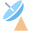 antenna, army, military, satellite, signal, soldier, war icon