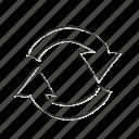 loop, refresh, reload, repeat, rotate, sync, update