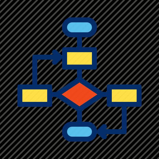 algorithm, arrow, box, diagram, flowchart, process icon