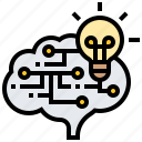 artificial, brain, creative, intelligence icon