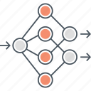 artificial, artificial neural network, network, networking, neural icon