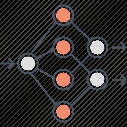 artificial, artificial neural network, network, networking, neural icon
