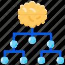 ai, artificial intelligence, classification icon
