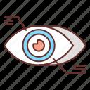 augmentation, eyetap