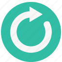 arrow, audio, circle, controls, game, replay, video icon