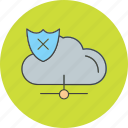 cloud, danger, unsecure icon