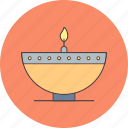 diwali, fire, lamp icon
