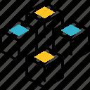 bloc, b2b, product, goods, box