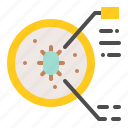 appearance, bacteria, description, disease, lab, micro organism, petri dish icon