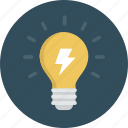 bright, bulb, idea, lamp, light, lightbulb, shine icon