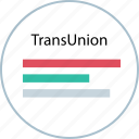 credit, points, score, transunion icon