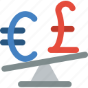 banking, exchange, finance, money, rates icon