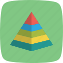 hierarchy, levels, pyramid icon