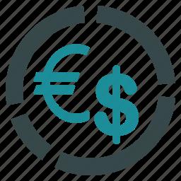 business, cash, chart, finance, graph, money, statistics icon