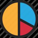 pie, chart, diagram, stats, circle, graph, data