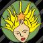 angel, blonde, drawn, girl, hand, princes, retro, vintage icon