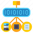 binary, numbers, programming, serialization
