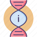 bioinformatics, dna, dna info, gene info, genetic info, genetic information, helix icon