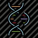 biology, life, genetic, dna, gene, cas9, crispr