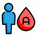 blood, type, human, drop, donation, donate, donor