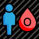 blood, type, human, healthcare, medical, drop