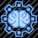 brain, idea, process, thinking, tool