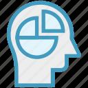 chart, diagram, head, human head, mind, thinking icon
