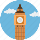 big ben, big ben in london, clock tower, london, palace westminster