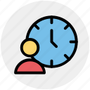 clock, life time, man, time, time optimization, user