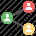 information transfer, shared users, sharing info, social media, user communication