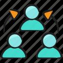 employee movement, employee transfer, employment process, human resource management, staff movement