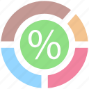 circle, diagram, graph, loading, percentage, pie, pie chart icon