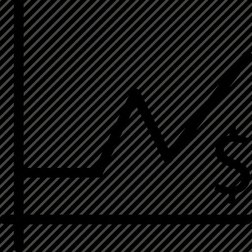 analysis, chart, dollar, graph icon