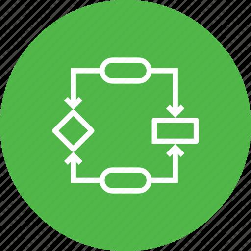 algorithms, chart, data, design, flow, flowchart, sitemap icon