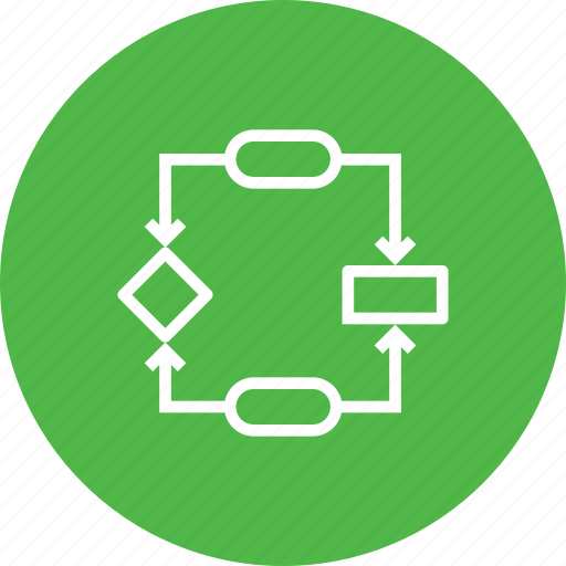 Algorithms, chart, data, design, flow, flowchart, sitemap icon - Download on Iconfinder